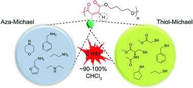 Ultrafast and efficient aza- and thiol-Michael reactions