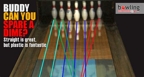 Buddy, Can You Spare a Dime? | Bowling This Month